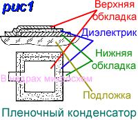 Топологія. Плівковий конденсатор