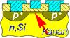 Конструкція уніполярного транзистора