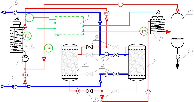 Схема автоматизации блока